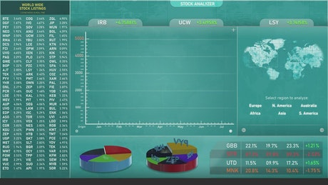 Animated stock market software UI with graphs