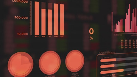 Orange HUD style animation of sales  graphs